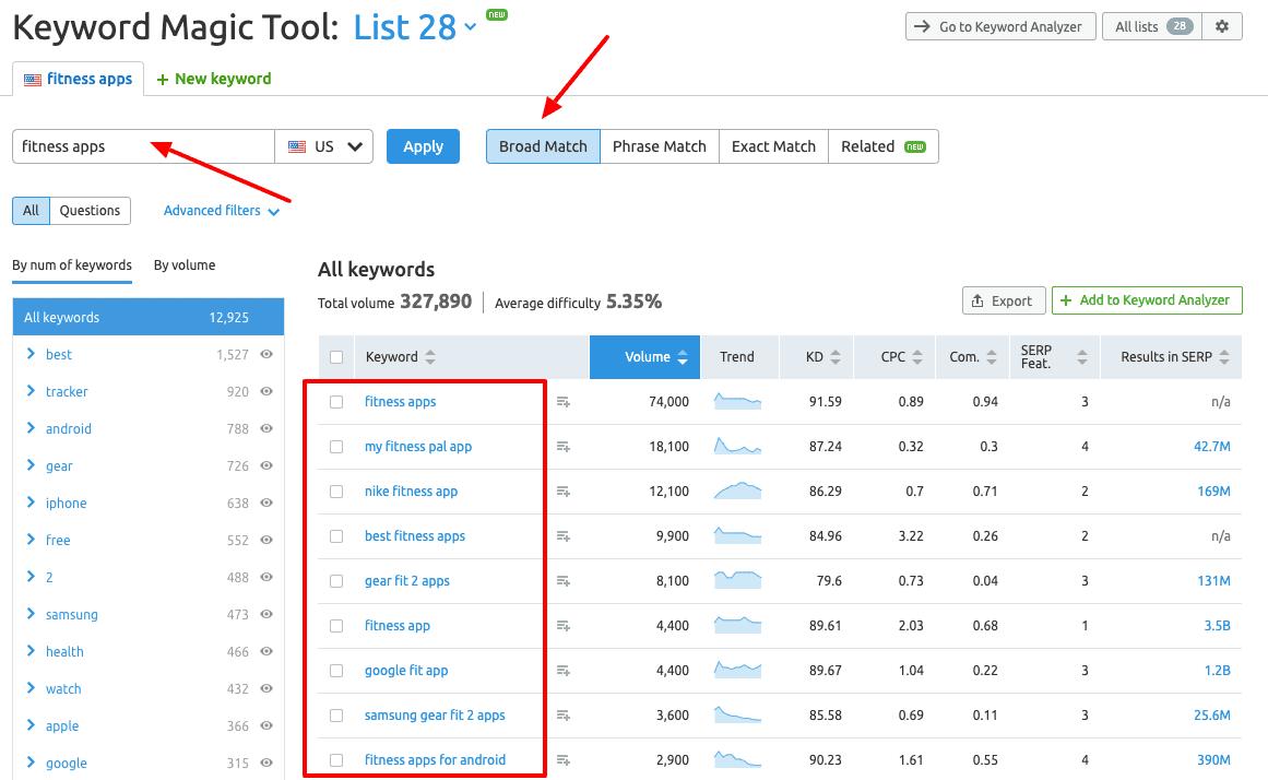 semrush keyword magic list