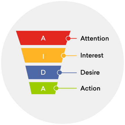sales-funnel tips