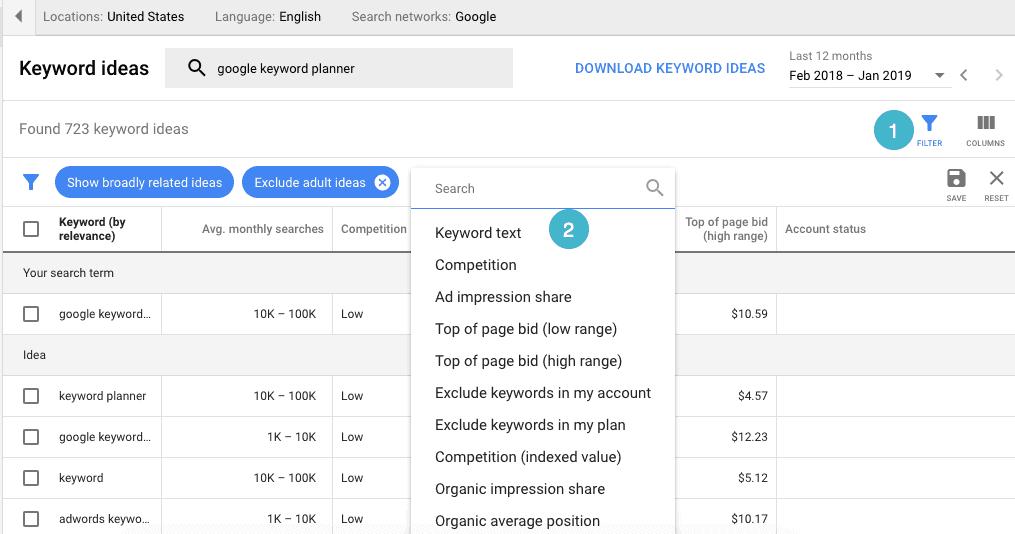Google Keyword Planner data