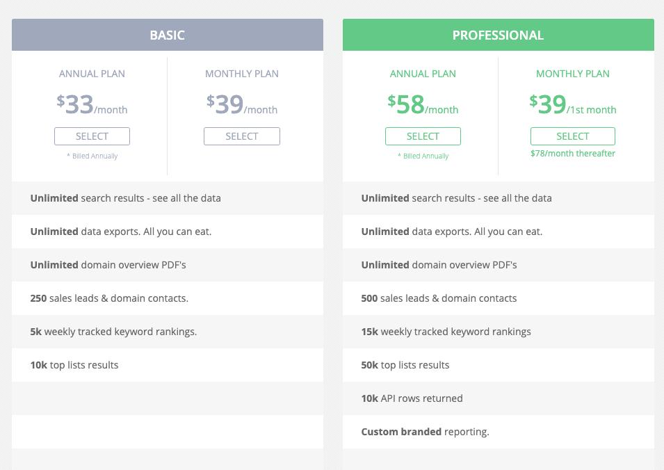 pricing of SpyFu
