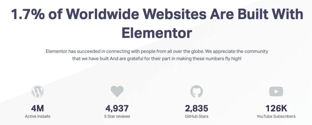 elementor websites