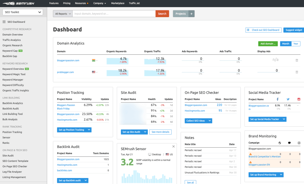 SEMrush user interface