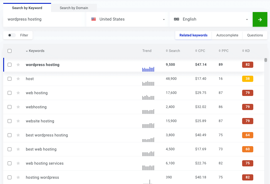 hosting example