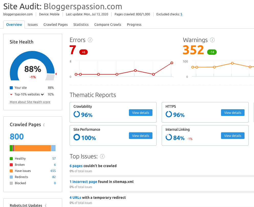 Site Audit from SEMrush
