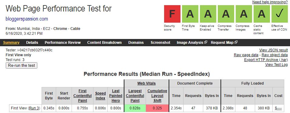 webpagetest ttfb
