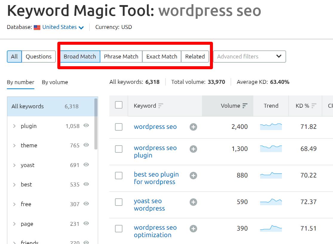 keyword magic tool