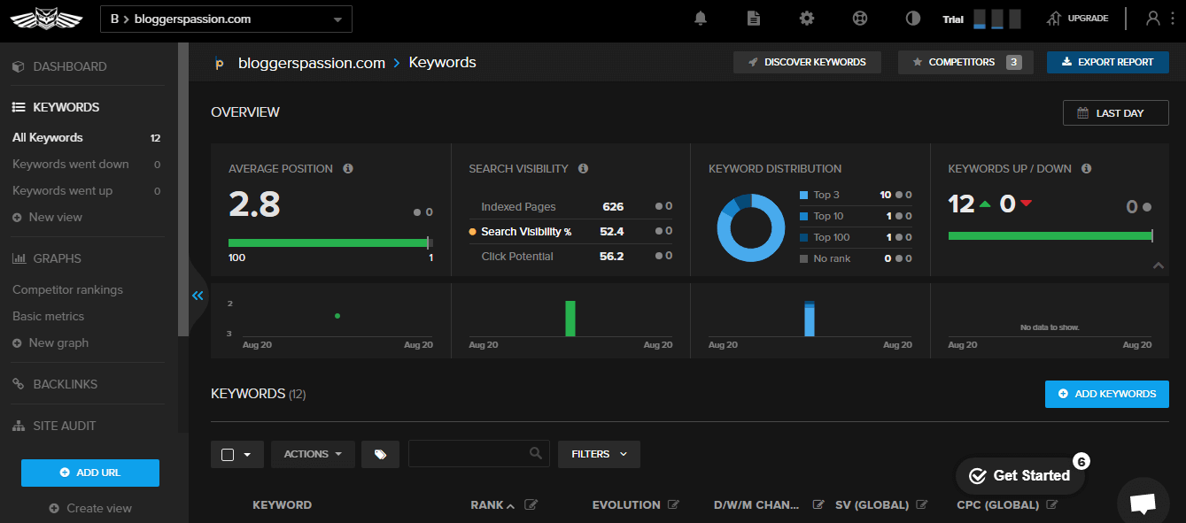nightwatch rank tracker dashboard
