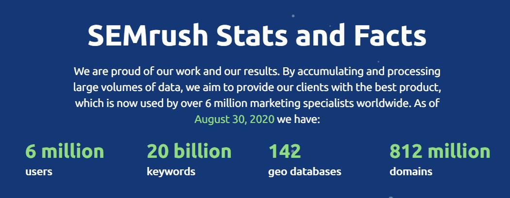 semrush stats