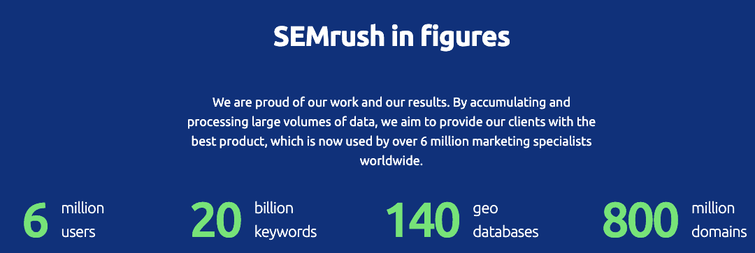 semrush usage stats