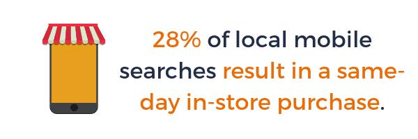 local seo stats