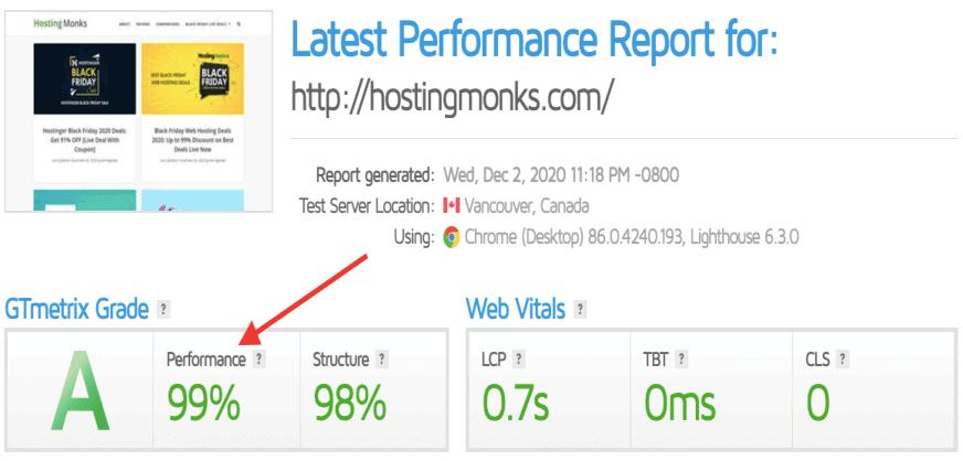 hostingmonks gtmetrix report