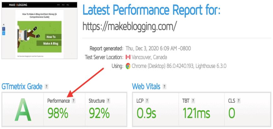 makeblogging gtmetrix report