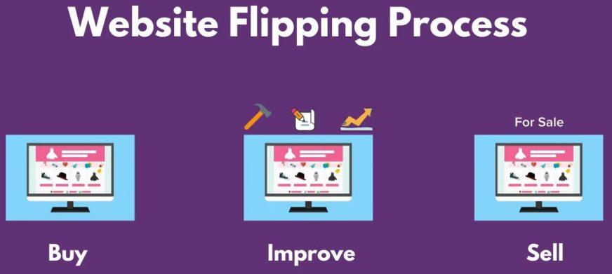 website flipping