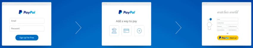 paypal registration
