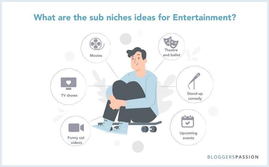 Entertainment sub niches ideas