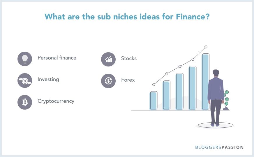 Finance sub topics
