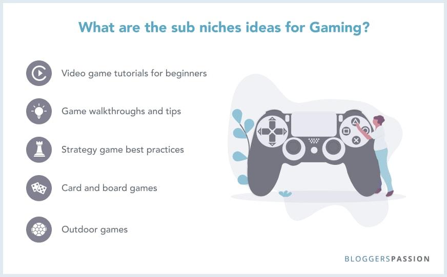 Gaming sub niches