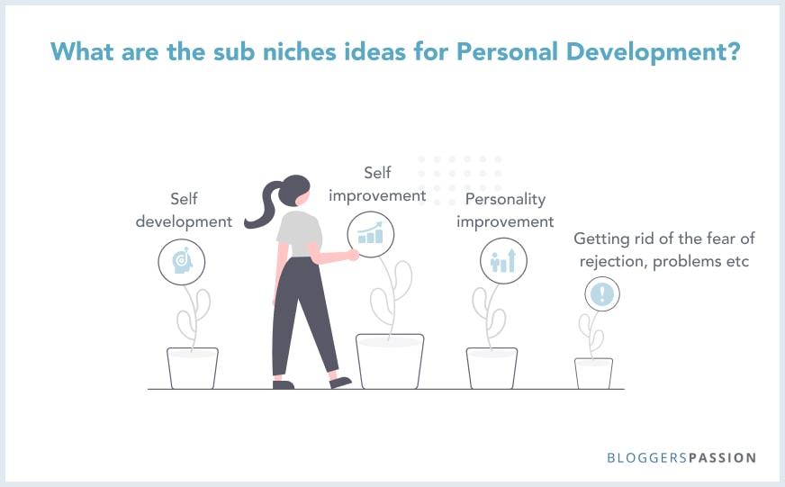 Personal Development sub niches