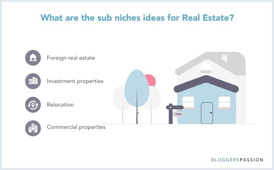 Real estate best sub niche ideas