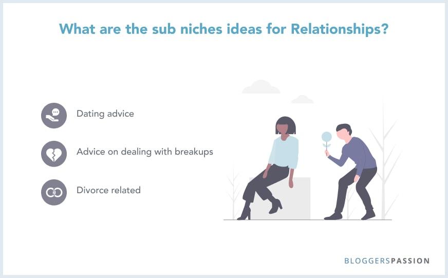 Relationships sub niche list