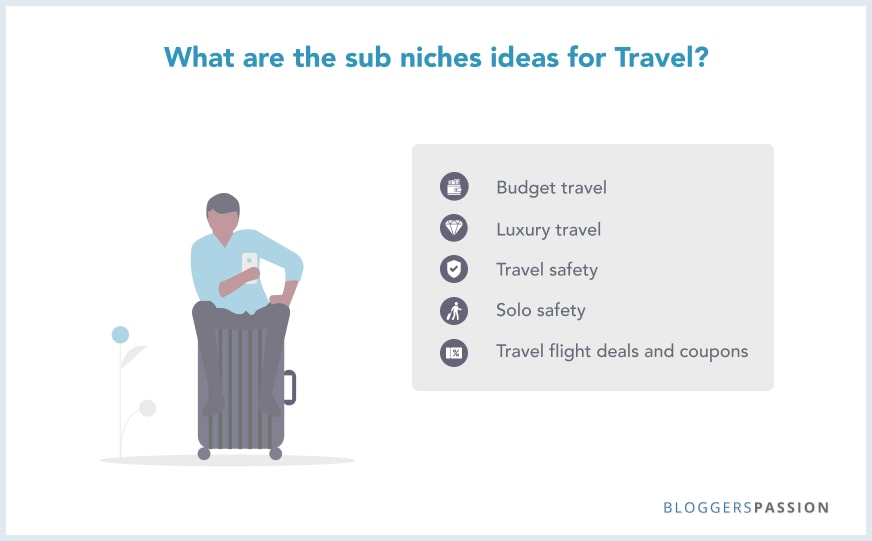 Travel sub niches