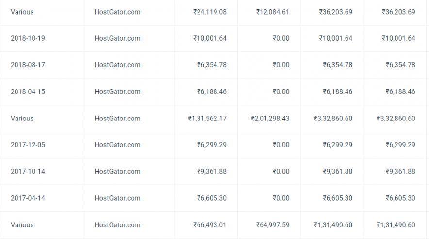 hostgator affiliate income