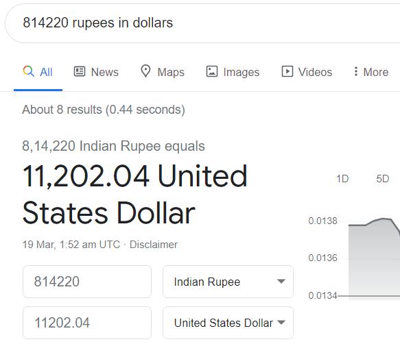 rupee conversion