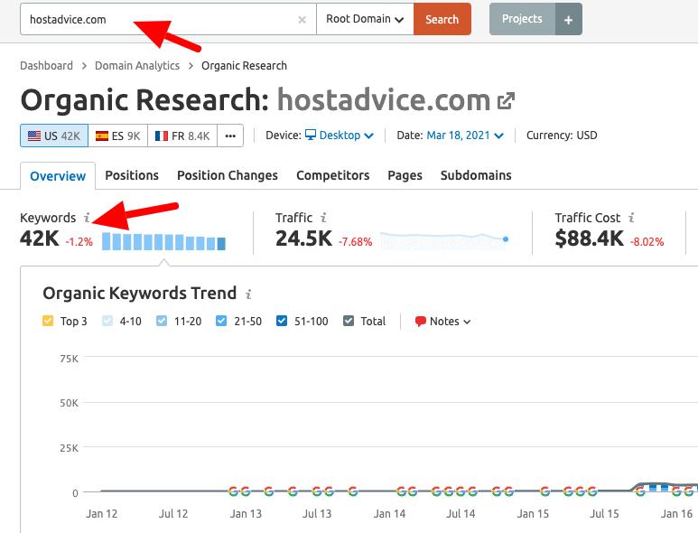 semrush organic data