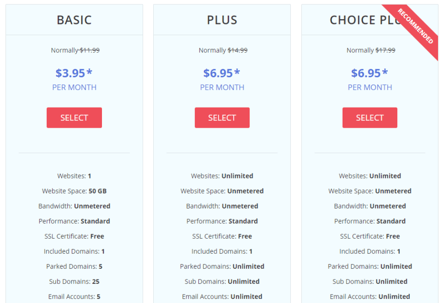 JustHost pricing plan
