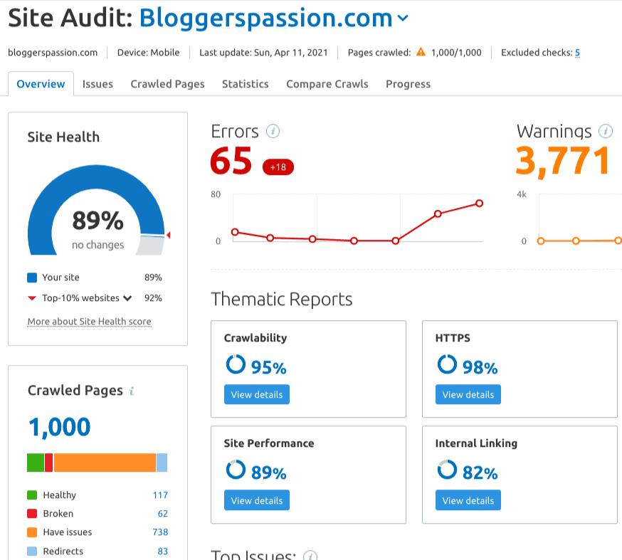bp site audit view