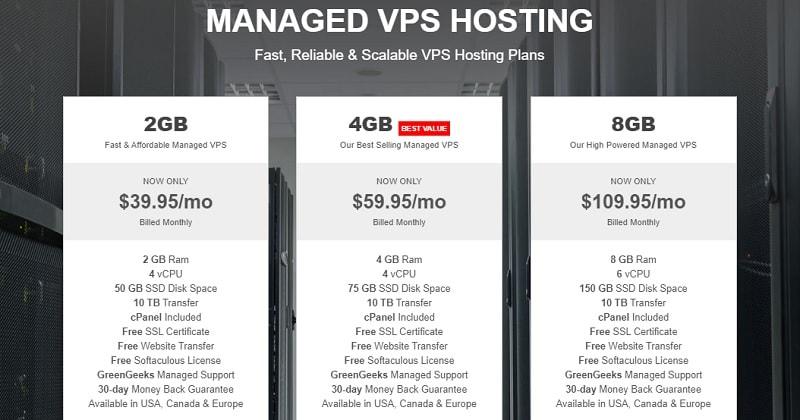 greengeeks vps hosting