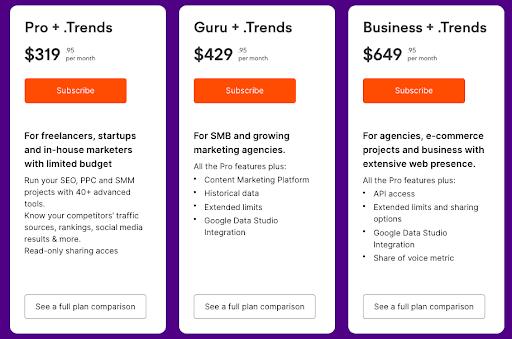semrush trends pricing