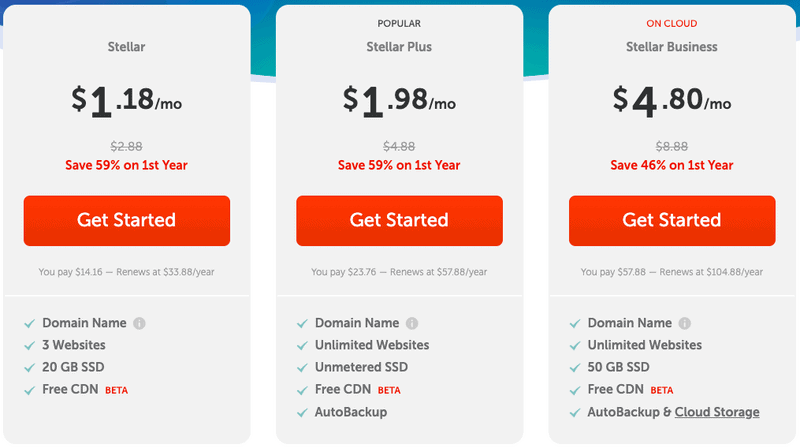 namecheap shared hosting discounted price