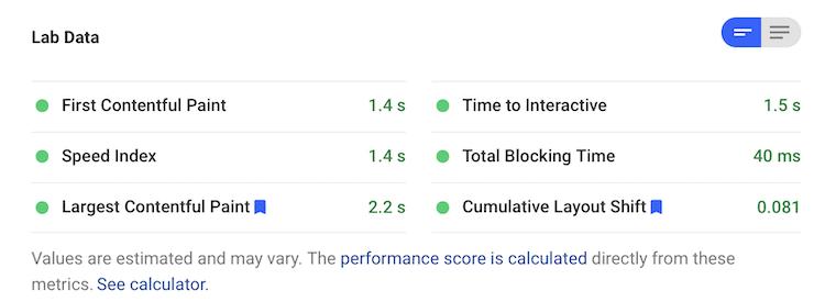 kinsta speed test results