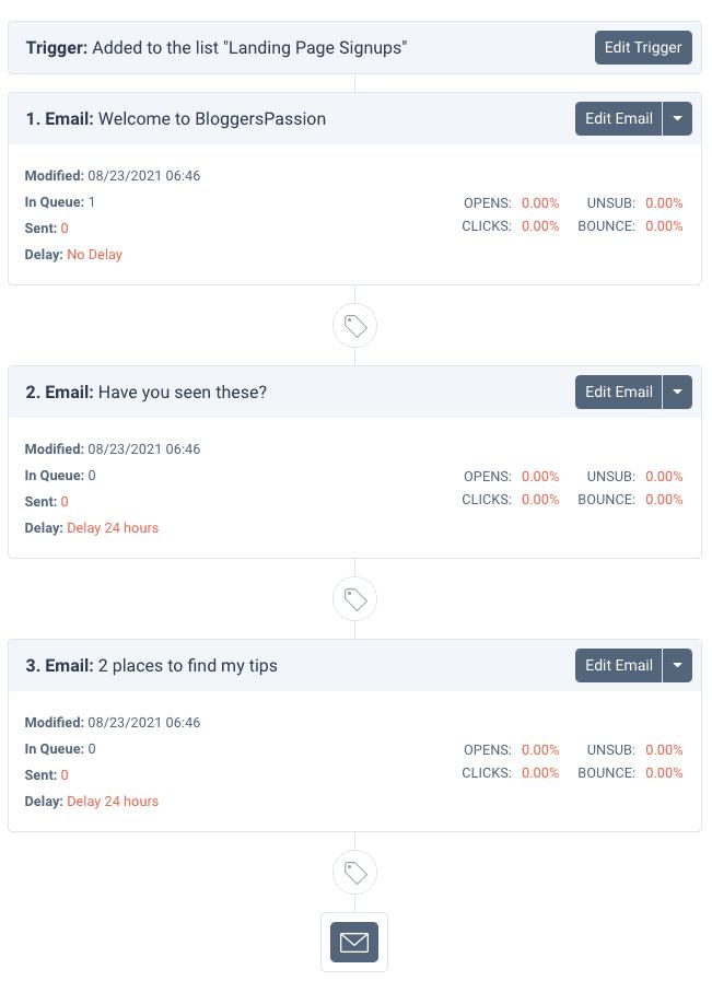 sendfox automation sequence
