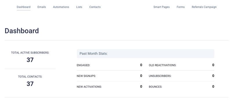 sendfox dashboard